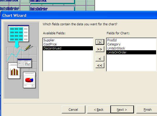 Charting Microsoft Access data