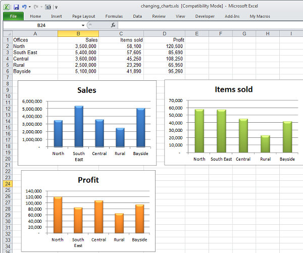 Excel Changing Charts