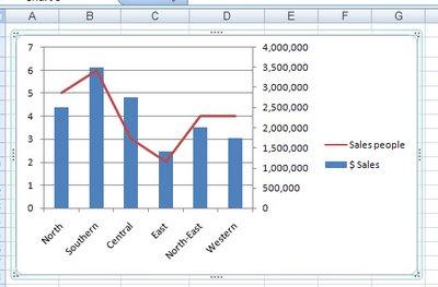 2ndaxis 726144 Plotting little and big data