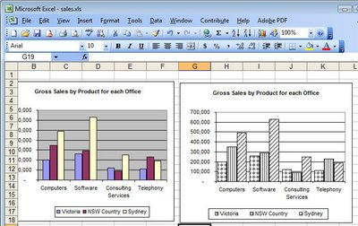 Excel Print Charts In Black And White Projectwoman