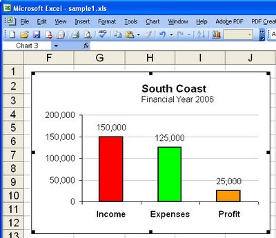 chart 777552 Data labels on Excel charts