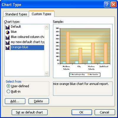 charttype 711030 Excel   reuse chart formats