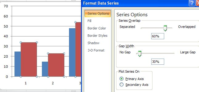 Excel charts create an overlapping series projectwoman sometimes an excel chart will look better if your series overlap this might be the case when you are comparing data from two years and where you want to ccuart Image collections